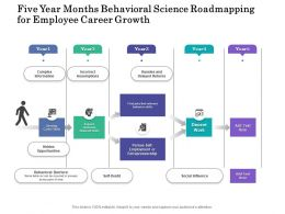 Five Year Months Behavioral Science Roadmapping For Employee Career Growth