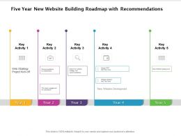 Five Year New Website Building Roadmap With Recommendations