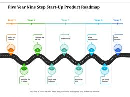Five Year Nine Step Start Up Product Roadmap