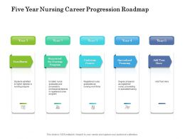 Five Year Nursing Career Progression Roadmap