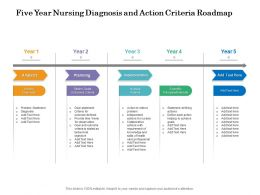 Five Year Nursing Diagnosis And Action Criteria Roadmap