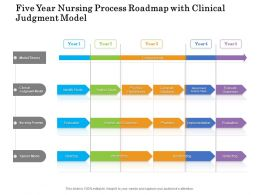 Five Year Nursing Process Roadmap With Clinical Judgment Model