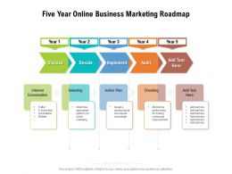Five Year Online Business Marketing Roadmap