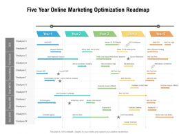 Five Year Online Marketing Optimization Roadmap