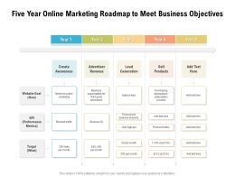 Five Year Online Marketing Roadmap To Meet Business Objectives