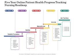 Five Year Online Patient Health Progress Tracking Nursing Roadmap