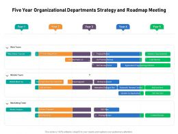 Five Year Organizational Departments Strategy And Roadmap Meeting