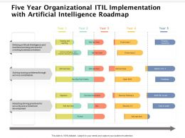 Five Year Organizational ITIL Implementation With Artificial Intelligence Roadmap
