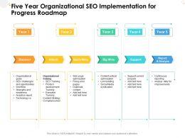 Five Year Organizational SEO Implementation For Progress Roadmap