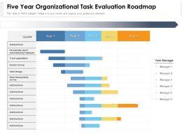 Five Year Organizational Task Evaluation Roadmap