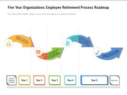 Five Year Organizations Employee Retirement Process Roadmap