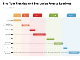 Five Year Planning And Evaluation Process Roadmap