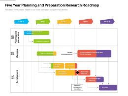 Five Year Planning And Preparation Research Roadmap