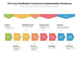 Five Year Prioritization Framework Implementation Roadmap