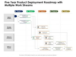 Five Year Product Deployment Roadmap With Multiple Work Streams