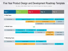 Five Year Product Design And Development Roadmap Template
