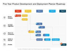 Five Year Product Development And Deployment Planner Roadmap
