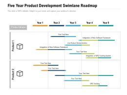 Five Year Product Development Swimlane Roadmap