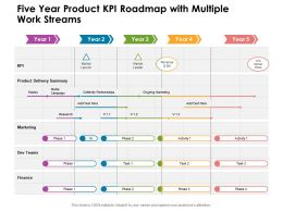 Five Year Product KPI Roadmap With Multiple Work Streams