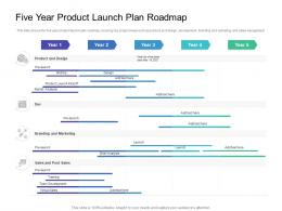 Five Year Product Launch Plan Roadmap Timeline Powerpoint Template
