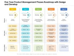 Five Year Product Management Phases Roadmap With Design And Develop