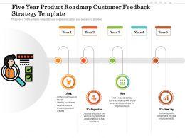 Five Year Product Roadmap Customer Feedback Strategy Template