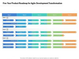 Five Year Product Roadmap For Agile Development Transformation