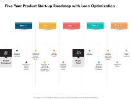 Five Year Product Start Up Roadmap With Lean Optimization