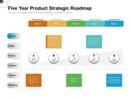 Five Year Product Strategic Roadmap