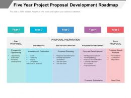 Five Year Project Proposal Development Roadmap