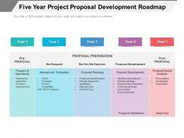 Five Year Project Proposal Development Roadmap