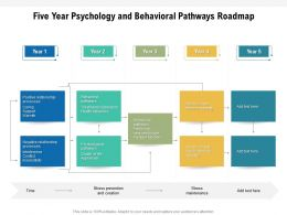 Five Year Psychology And Behavioral Pathways Roadmap