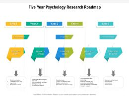 Five Year Psychology Research Roadmap