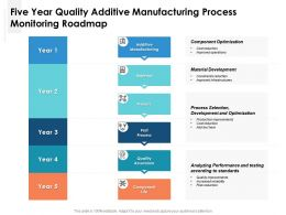 Five Year Quality Additive Manufacturing Process Monitoring Roadmap