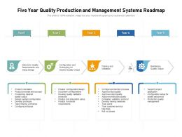 Five Year Quality Production And Management Systems Roadmap