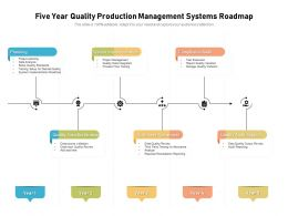 Five Year Quality Production Management Systems Roadmap