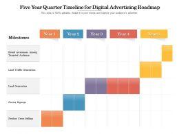 Five Year Quarter Timeline For Digital Advertising Roadmap