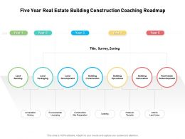 Five Year Real Estate Building Construction Coaching Roadmap