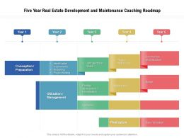 Five Year Real Estate Development And Maintenance Coaching Roadmap