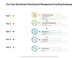 Five Year Real Estate Planning And Management Coaching Roadmap