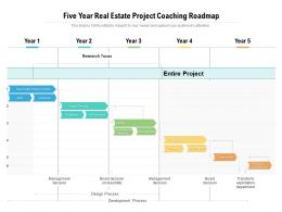 Five Year Real Estate Project Coaching Roadmap