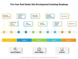 Five Year Real Estate Site Development Coaching Roadmap
