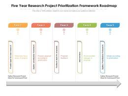 Five Year Research Project Prioritization Framework Roadmap