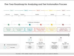 Five Year Roadmap For Analyzing And Test Automation Process