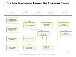 Five Year Roadmap For Business Risk Awareness Process
