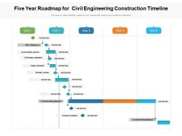 Five Year Roadmap For Civil Engineering Construction Timeline
