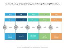 Five Year Roadmap For Customer Engagement Through Marketing Methodologies