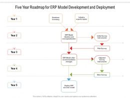 Five Year Roadmap For ERP Model Development And Deployment