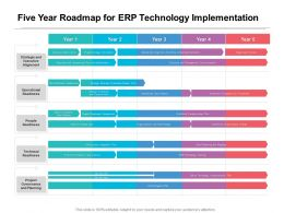 Five Year Roadmap For ERP Technology Implementation