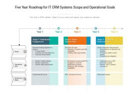Five Year Roadmap For IT CRM Systems Scope And Operational Goals